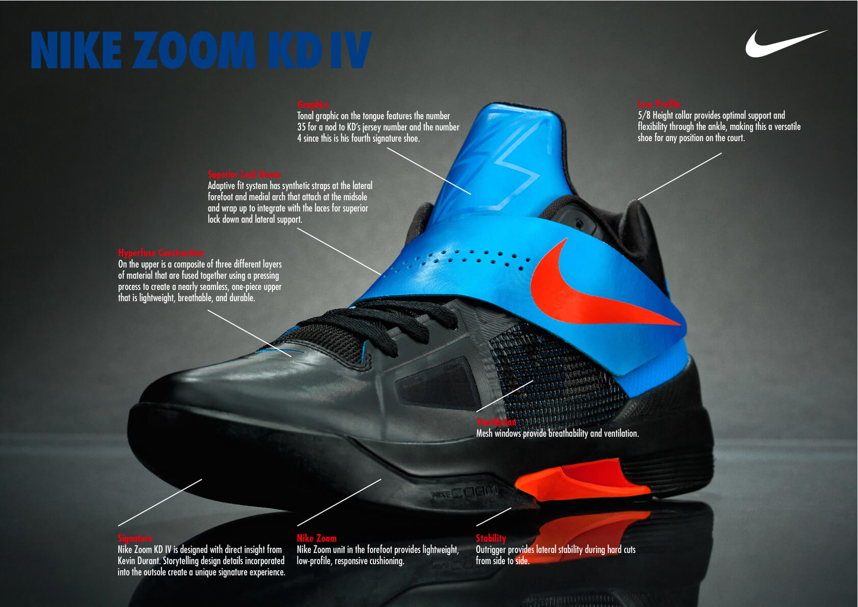 kevin durant shoes 4