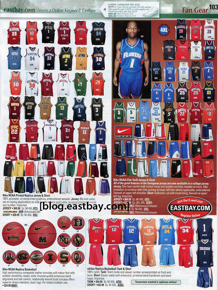 College basketball jerseys